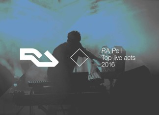 Residen Advisor Top 40 Live Acts 2016