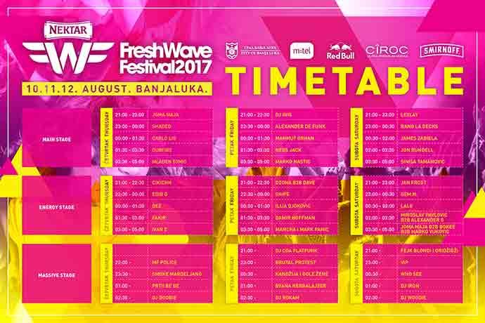 Nektar FreshWave festival 2017 satnica