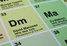 Periodični sistem DJ-eva
