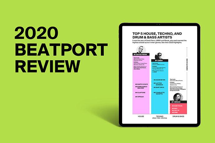 Viberate Beatport Report Top izvodjaci po zanrovima
